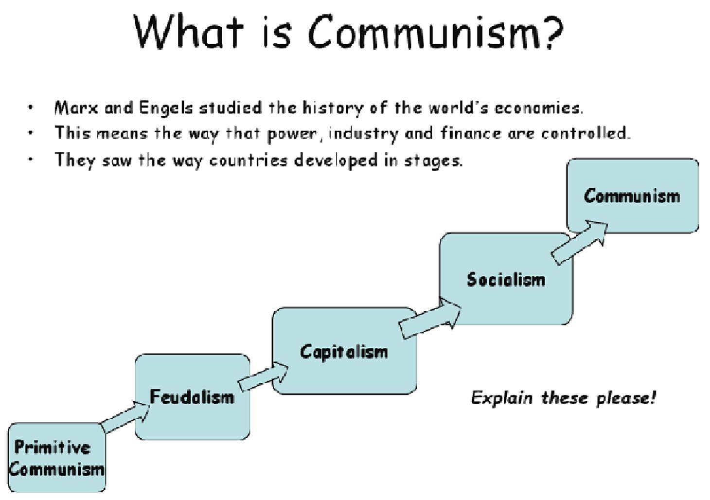 compare and contrast capitalism and socialism essay why not try compare and contrast capitalism and socialism essay why not try order a custom written essay from us